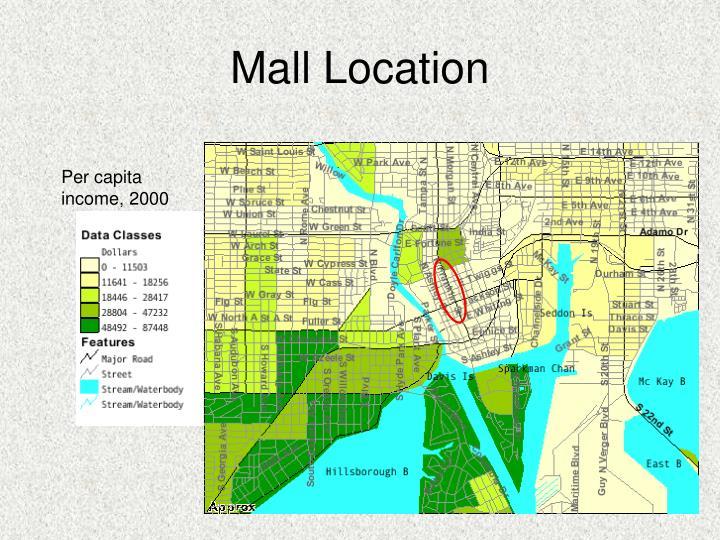 Mall Location