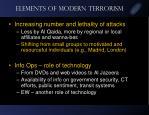 elements of modern terrorism23
