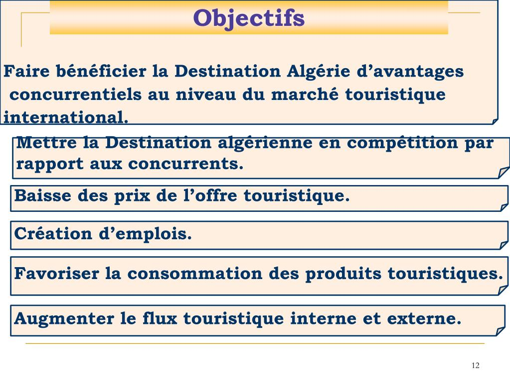 Faire bénéficier la Destination Algérie d'avantages
