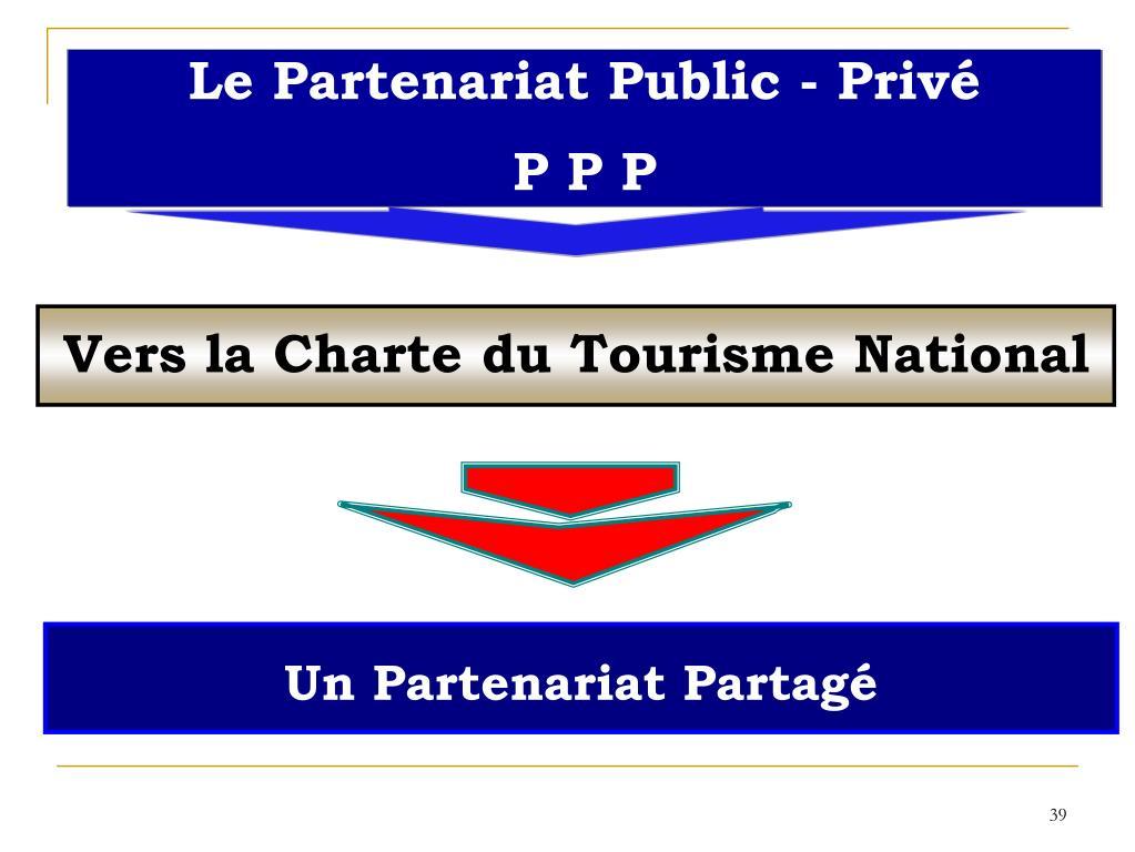 Vers la Charte du Tourisme National