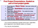 first project presentations graded as part of final project grade