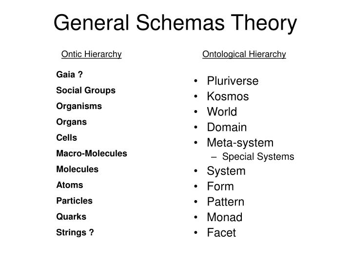 General schemas theory