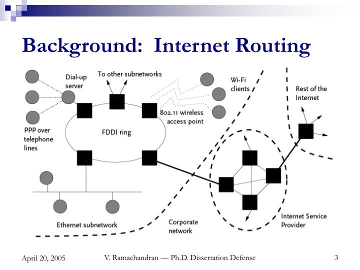 Background internet routing