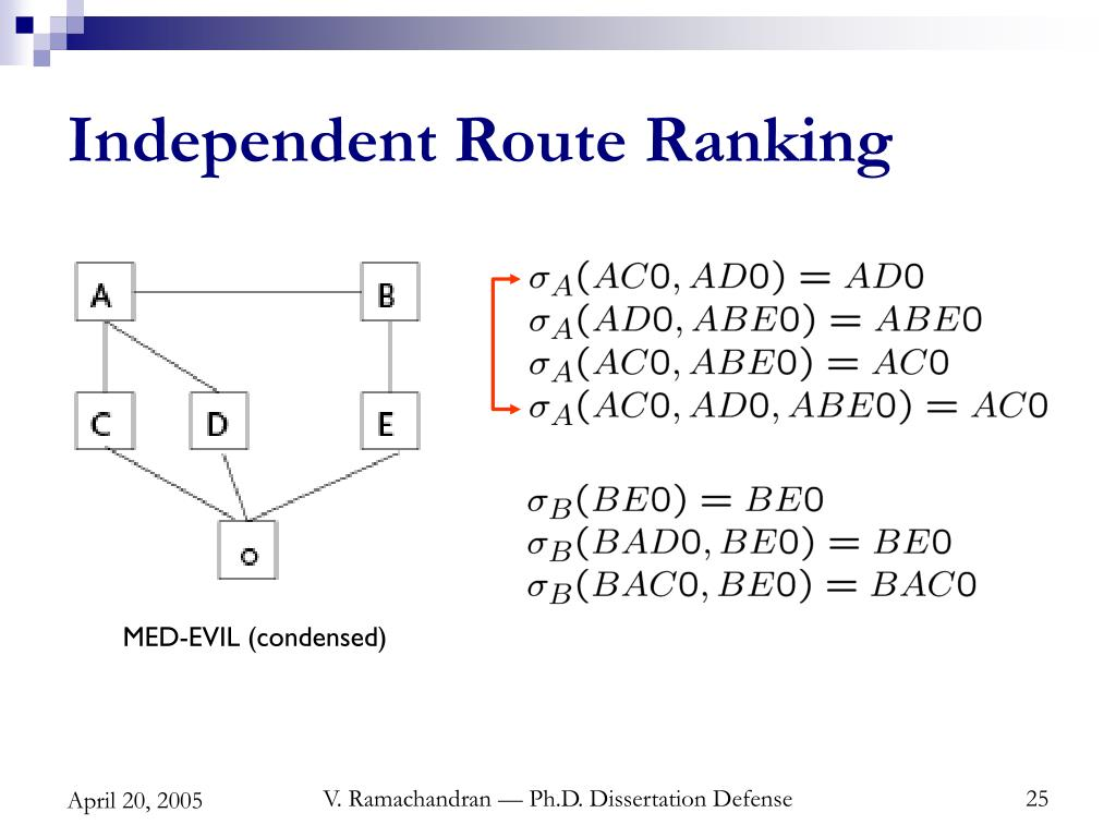 Independent Route Ranking