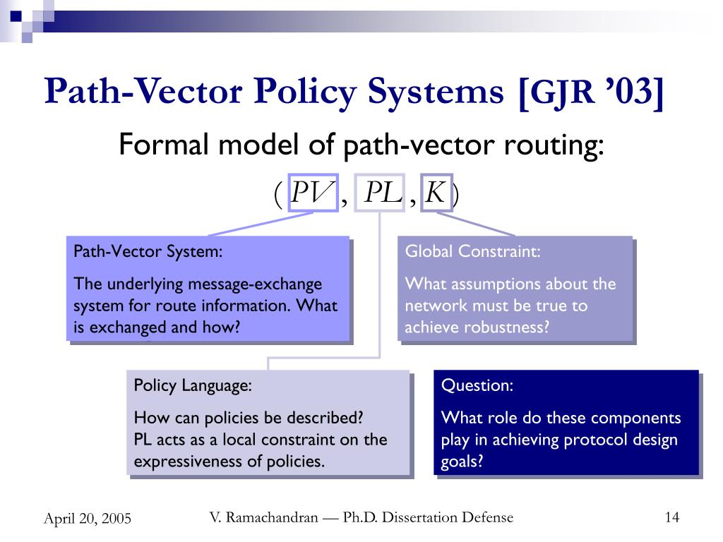 Path-Vector Policy Systems [