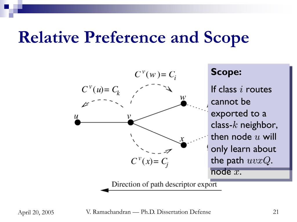 Relative Preference and Scope