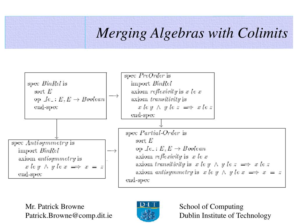 Merging Algebras with Colimits