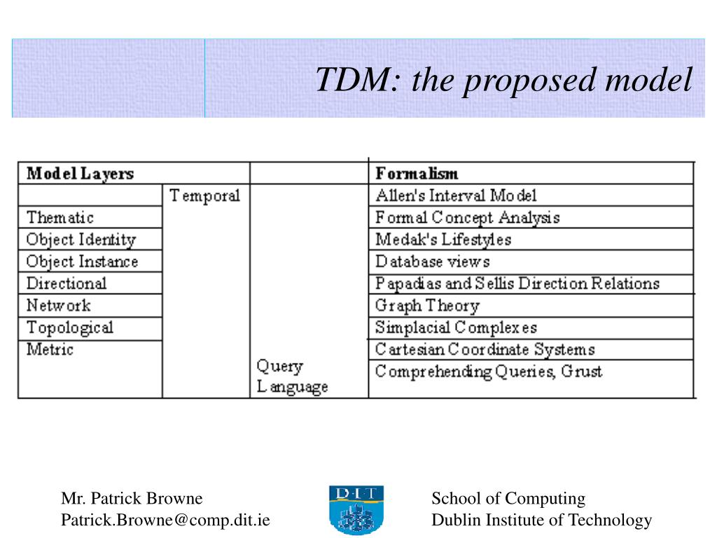 TDM: the proposed model