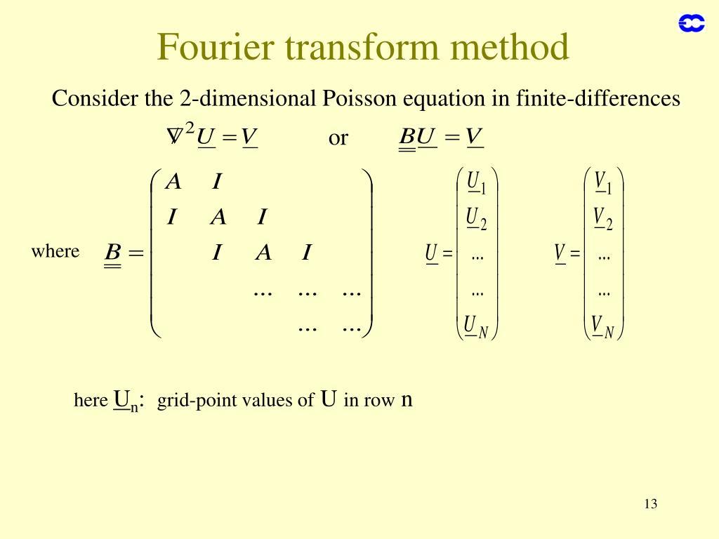 Fourier transform method