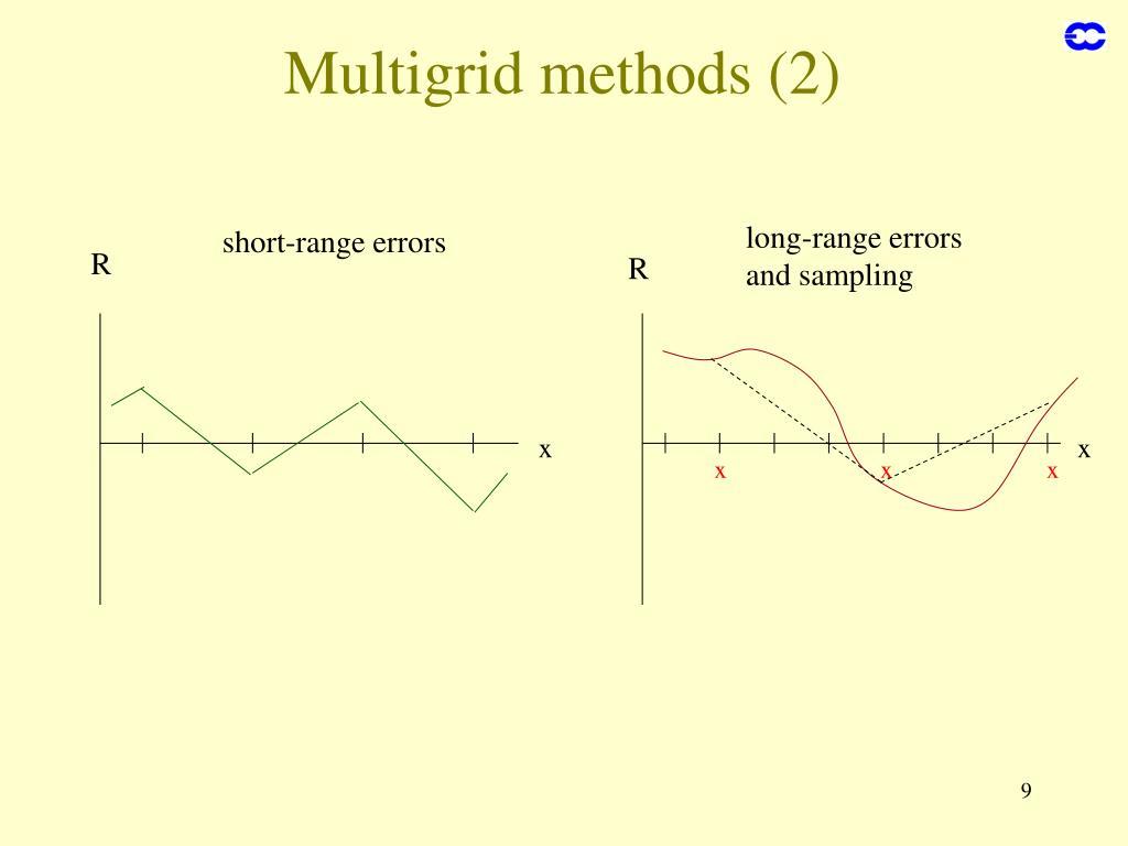 Multigrid methods (2)