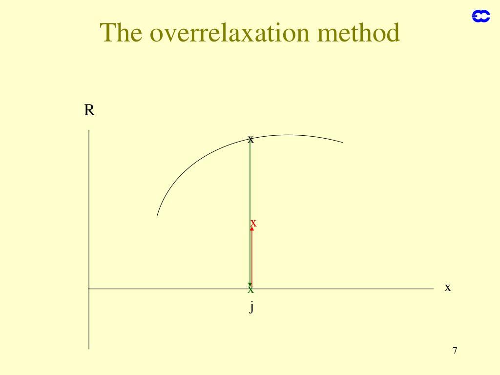 The overrelaxation method