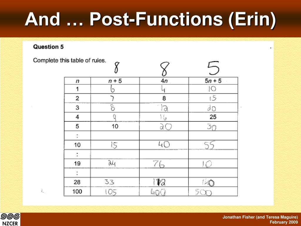 And … Post-Functions (Erin)