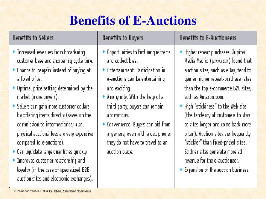 Benefits of E-Auctions