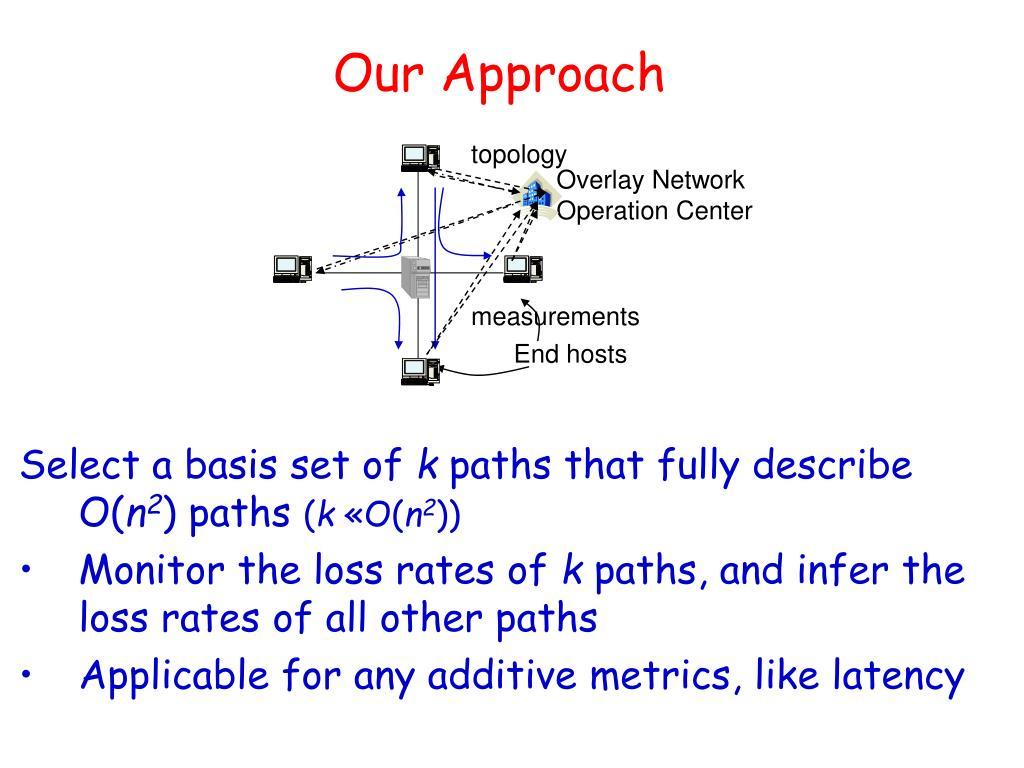 Overlay Network Operation Center