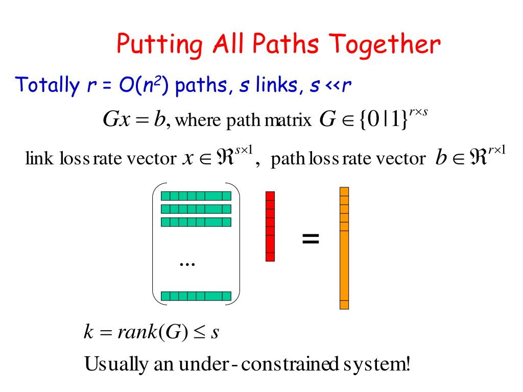Putting All Paths Together