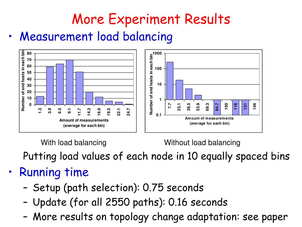 More Experiment Results