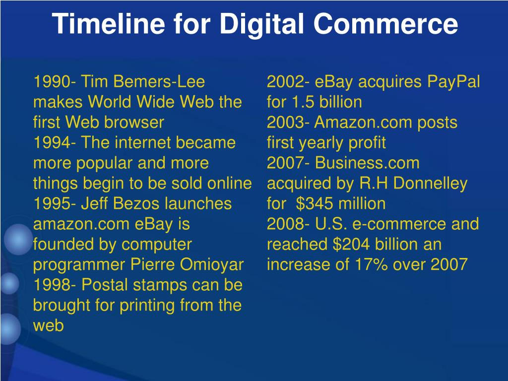 Timeline for Digital Commerce