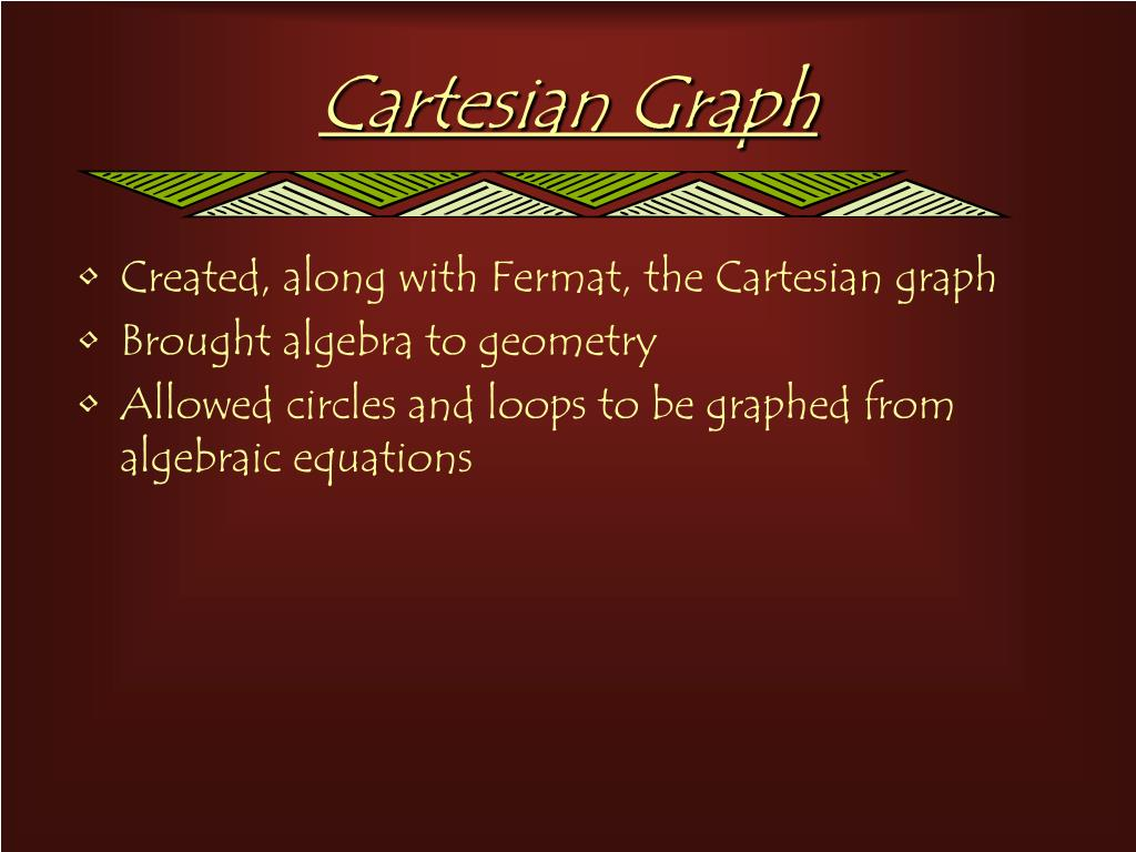 Cartesian Graph