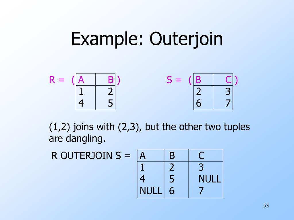 R OUTERJOIN S =	A	B	C