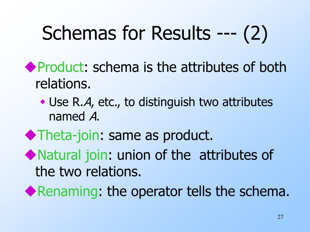 Schemas for Results --- (2)