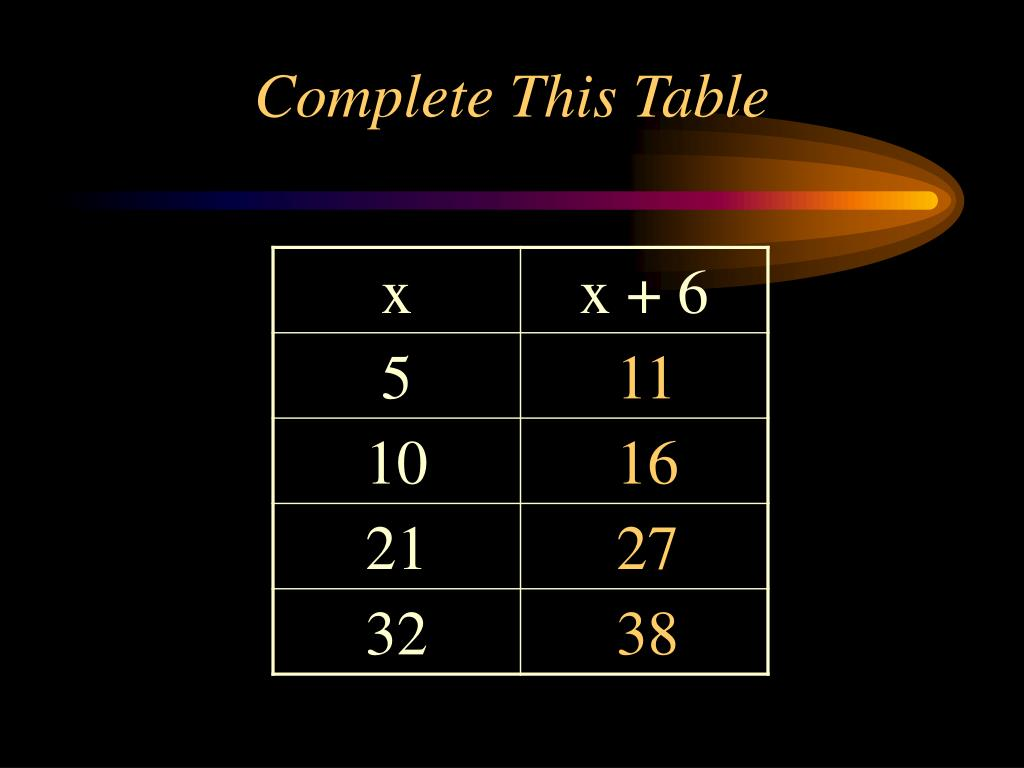 Complete This Table