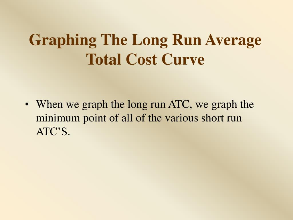 Graphing The Long Run Average Total Cost Curve