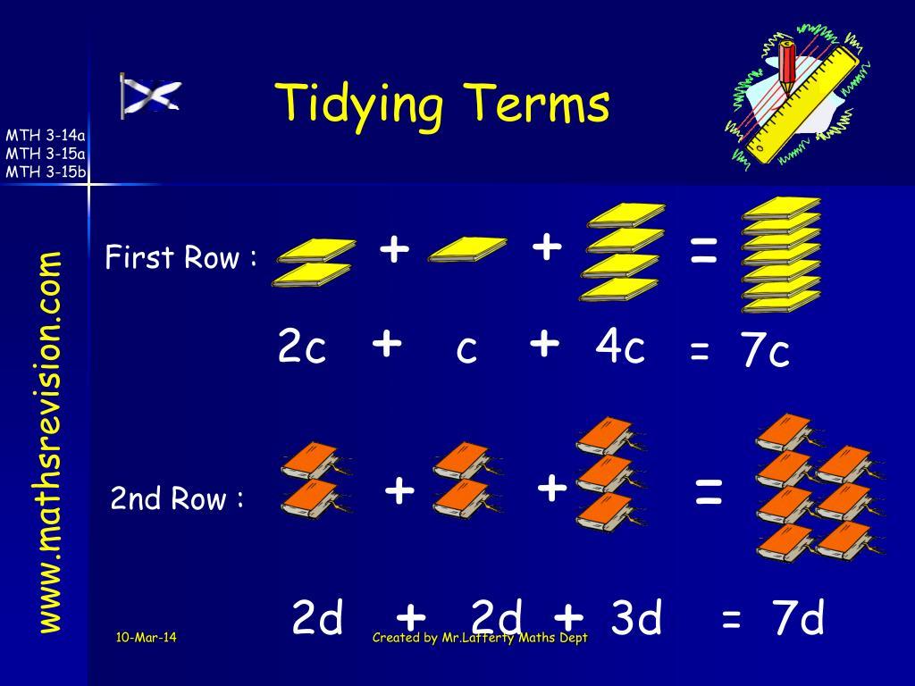 Tidying Terms