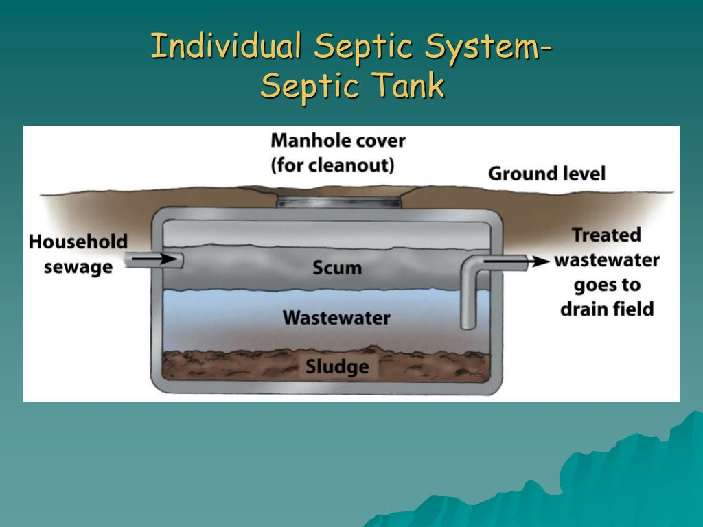 Individual Septic System-