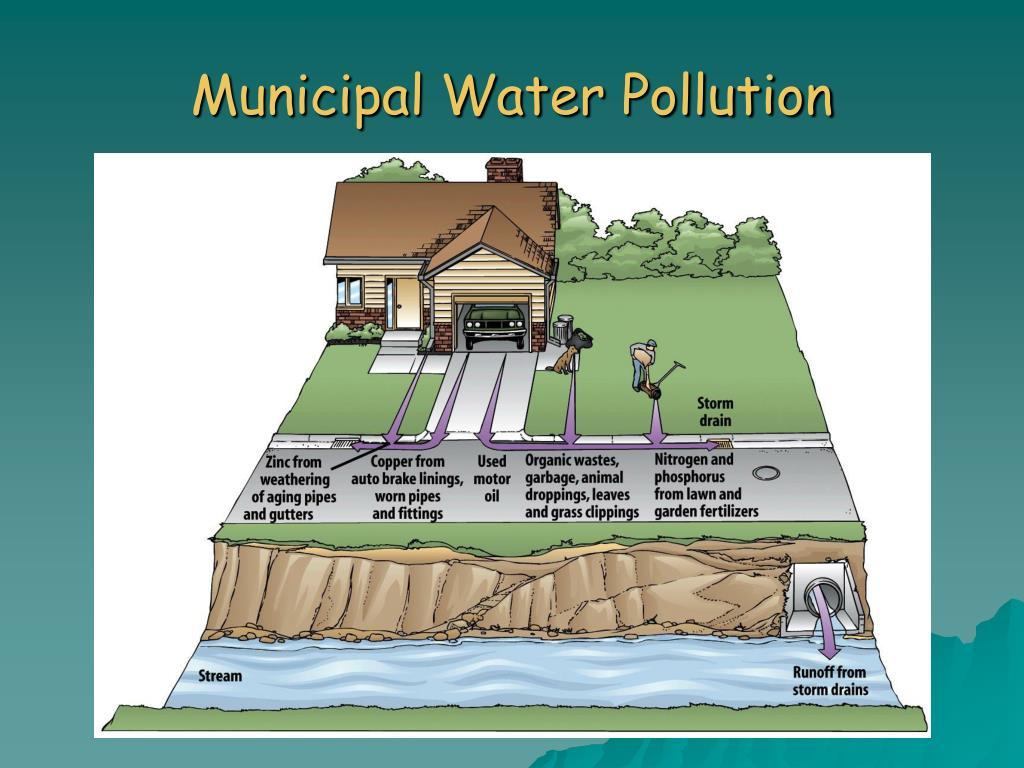 Municipal Water Pollution