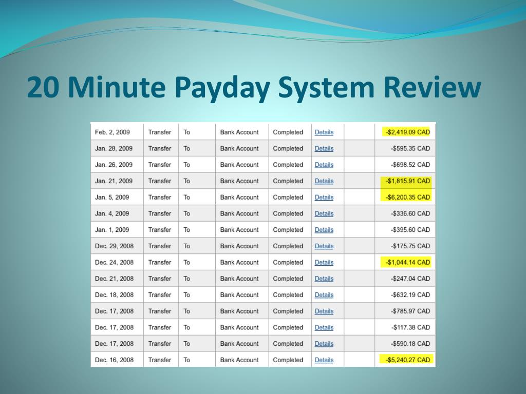 20 Minute Payday System Review