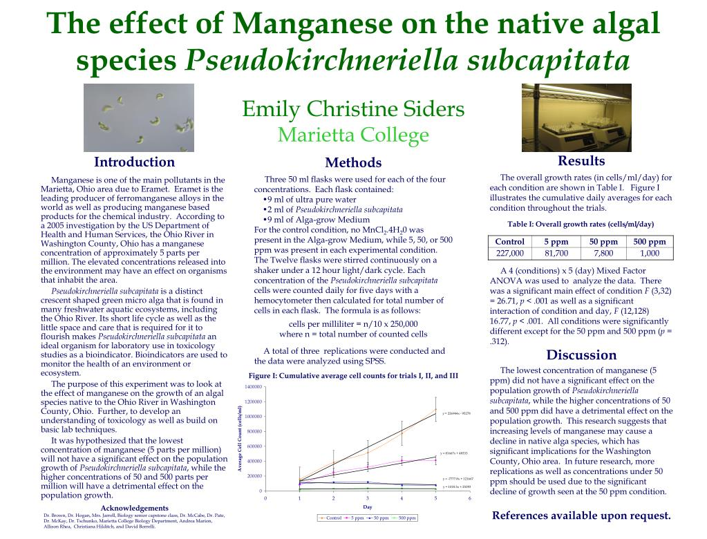 The effect of Manganese on the native algal species