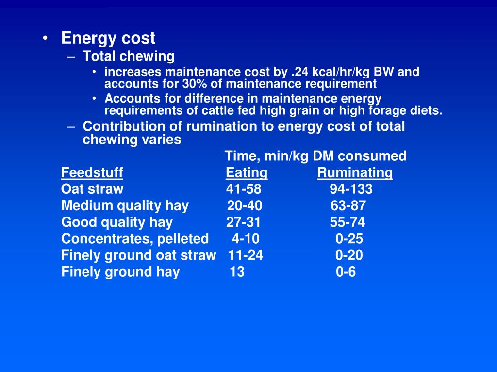 Energy cost