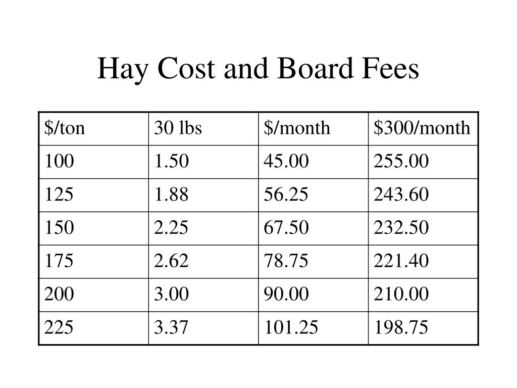 Hay Cost and Board Fees