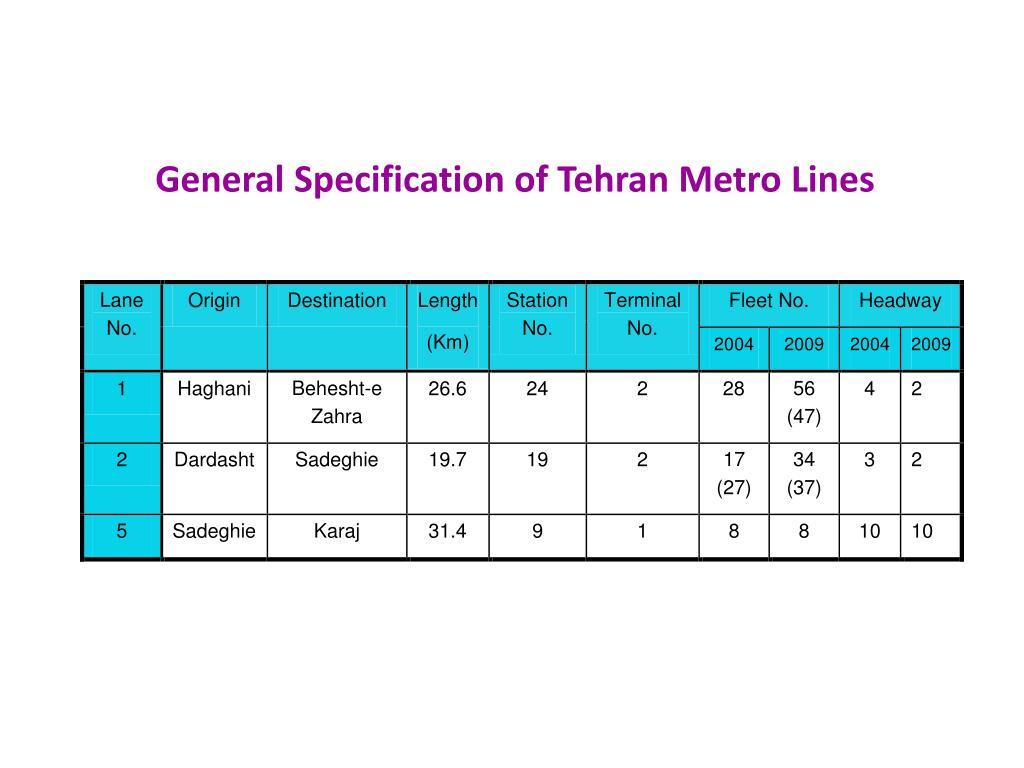 General Specification of Tehran Metro Lines