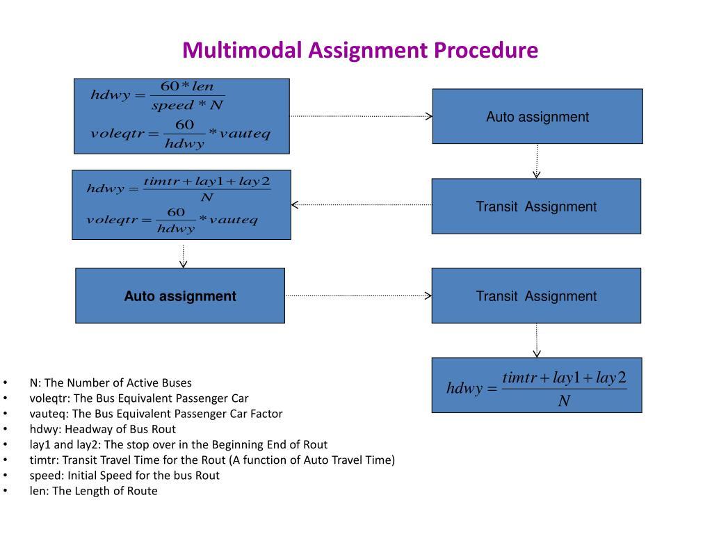 Multimodal Assignment Procedure