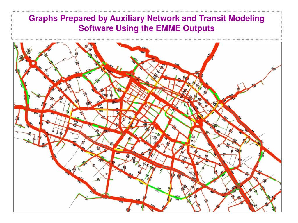 Graphs Prepared by Auxiliary Network and Transit Modeling Software Using the EMME Outputs