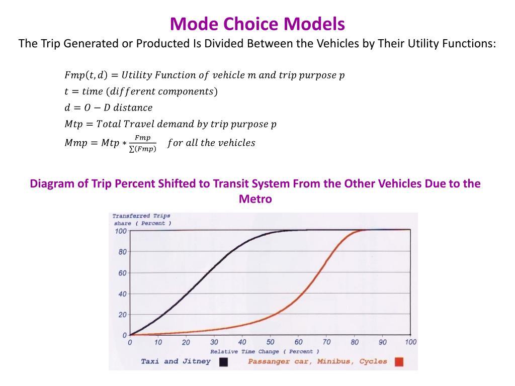 Mode Choice Models
