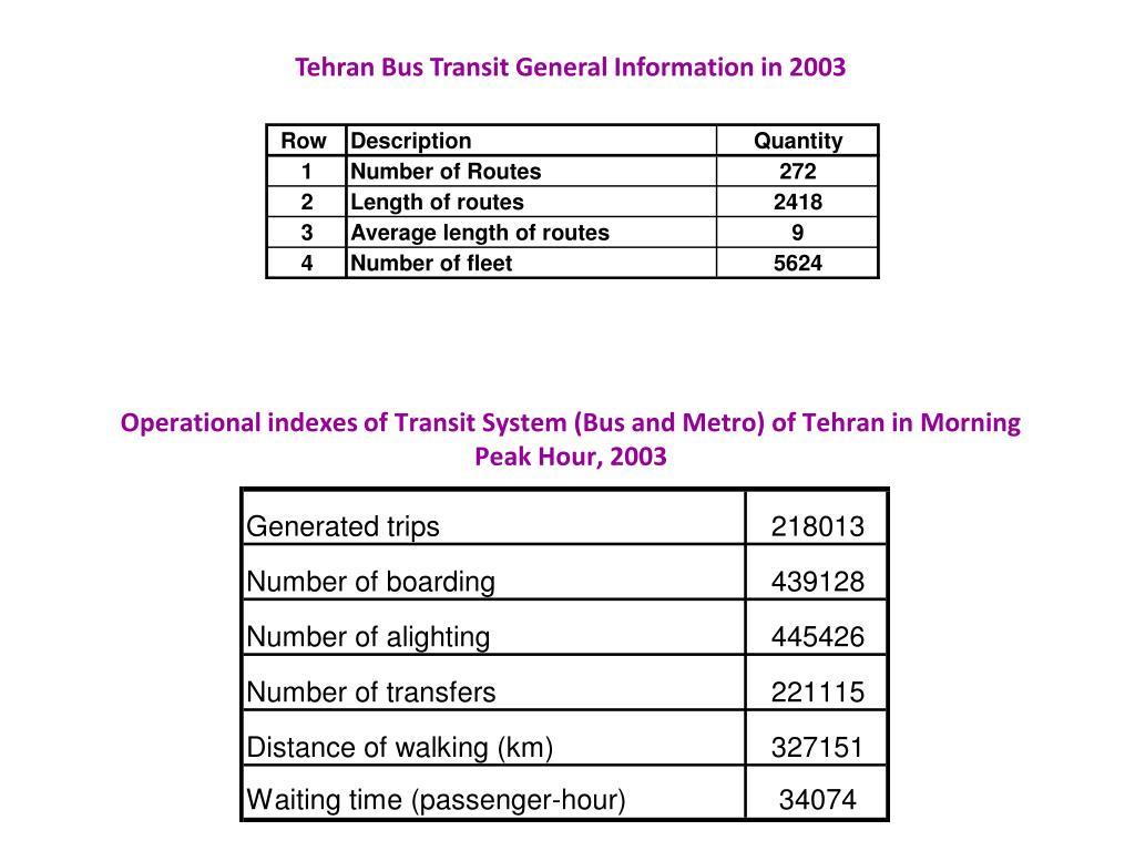 Tehran Bus Transit General Information in 2003