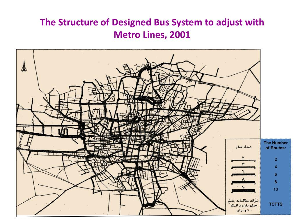 The Structure of Designed Bus System to adjust with Metro Lines, 2001