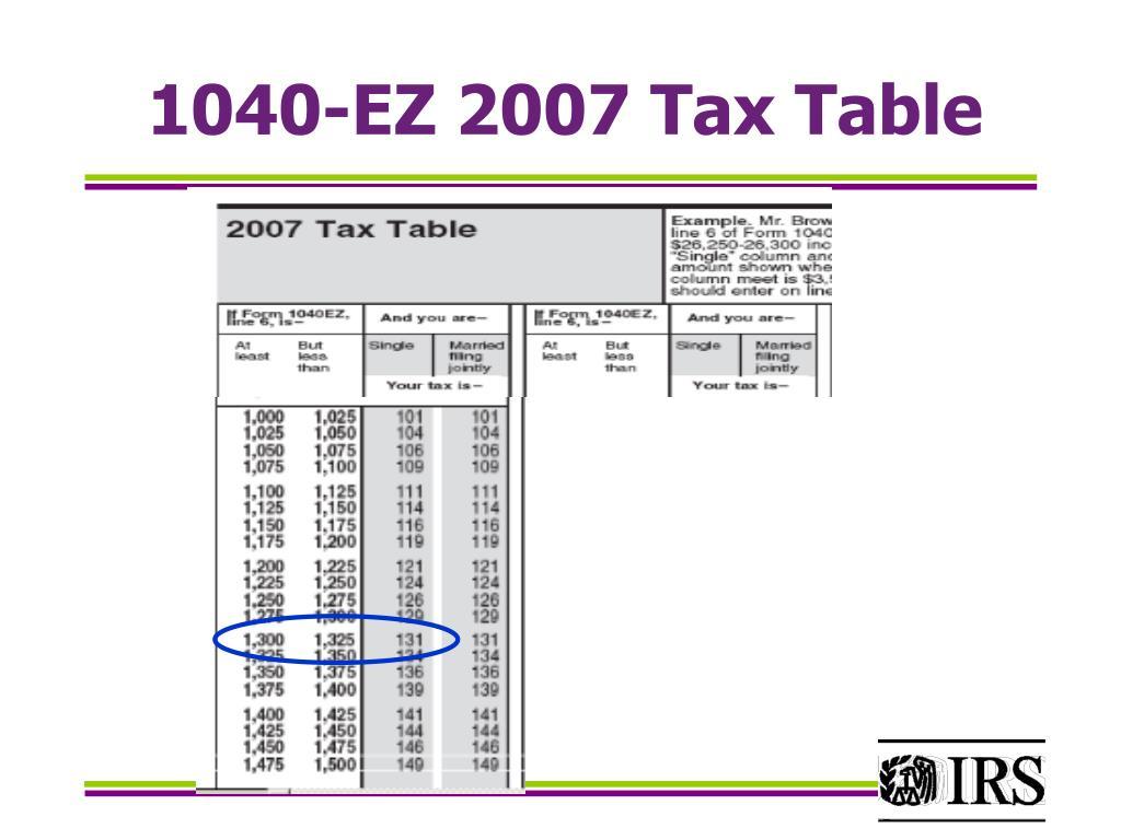 1040-EZ 2007 Tax Table
