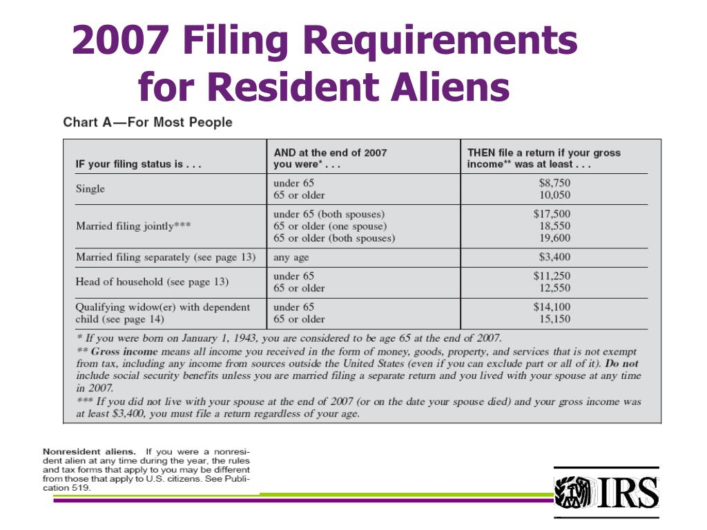 2007 Filing Requirements