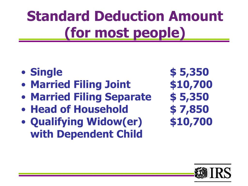 Standard Deduction Amount (for most people)