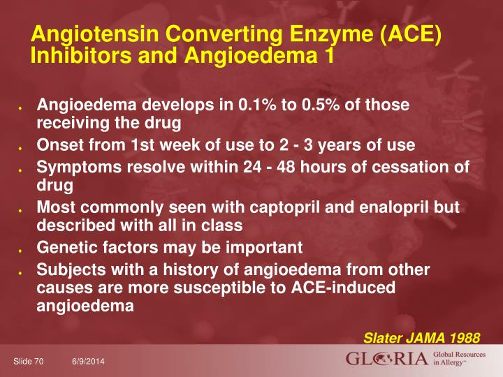 Angiotensin Converting Enzyme (ACE) Inhibitors and Angioedema 1