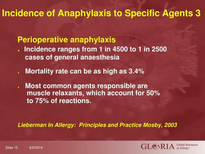 Incidence of Anaphylaxis to Specific Agents 3