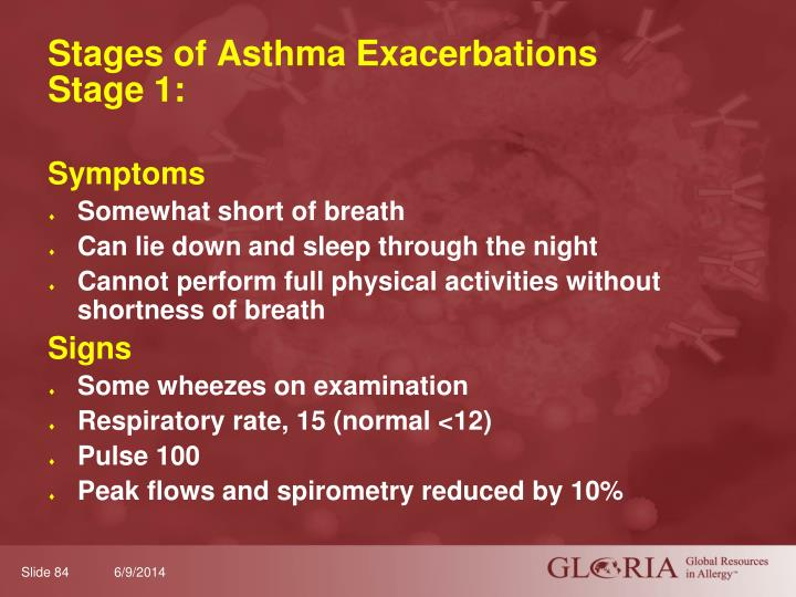 Stages of Asthma Exacerbations