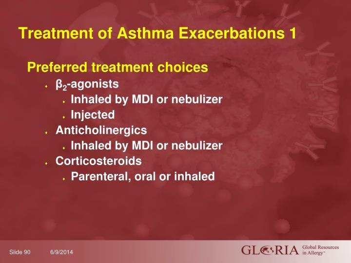 Treatment of Asthma Exacerbations 1