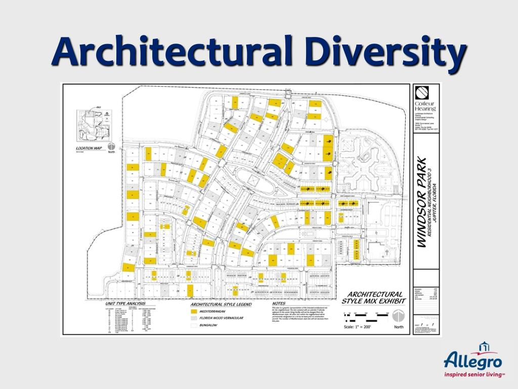 Architectural Diversity