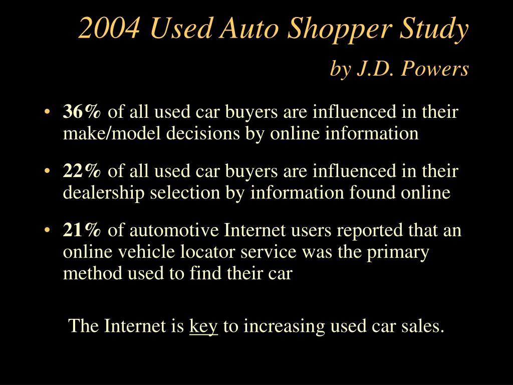 2004 Used Auto Shopper Study