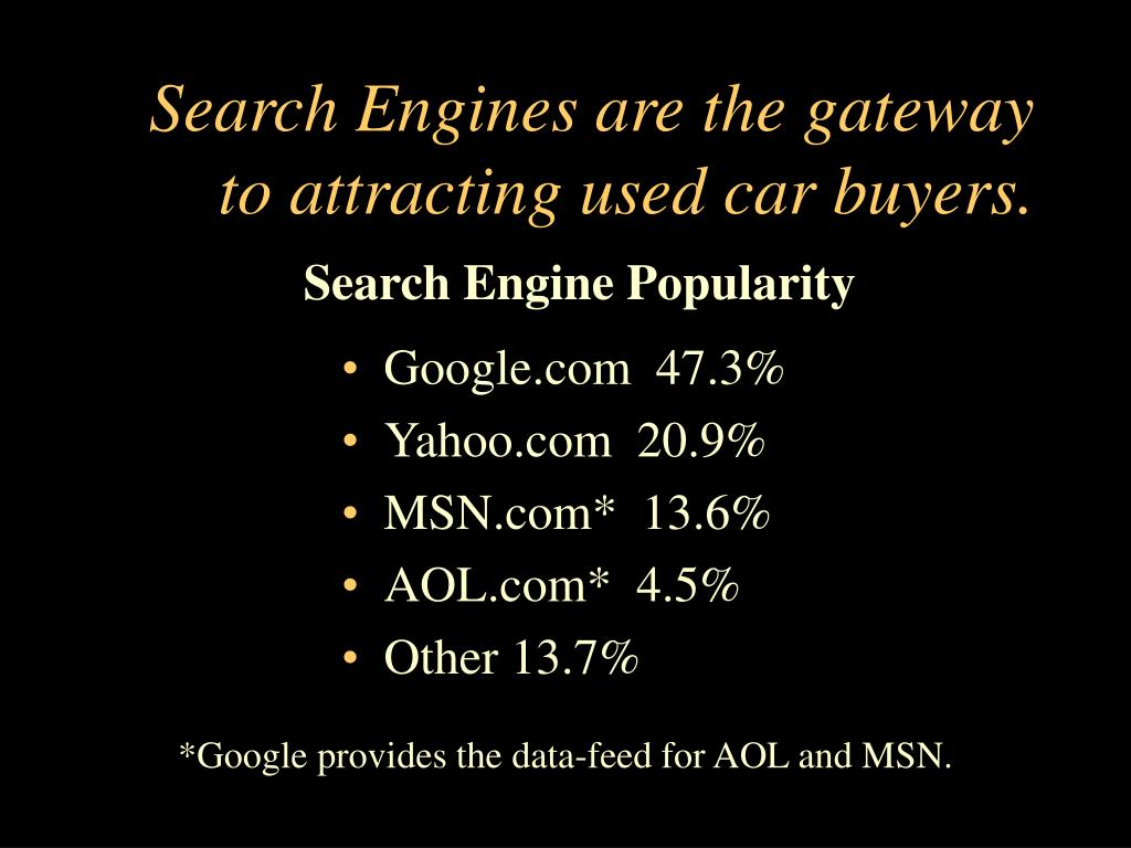 Search Engines are the gateway to attracting used car buyers.