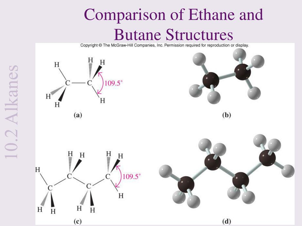 Comparison of Ethane and
